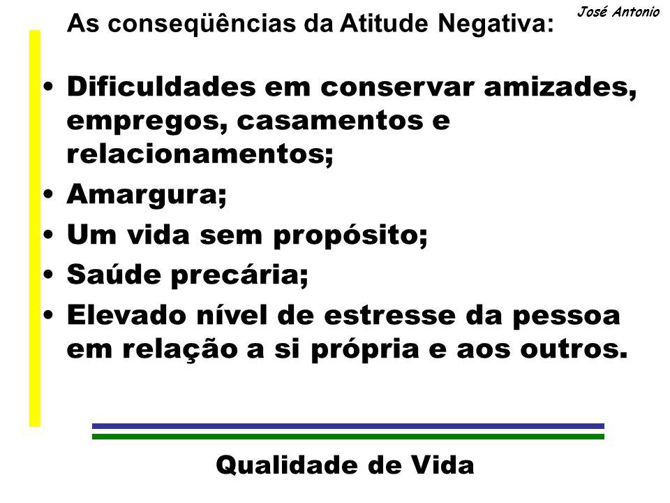 As conseqüências da Atitude Negativa: