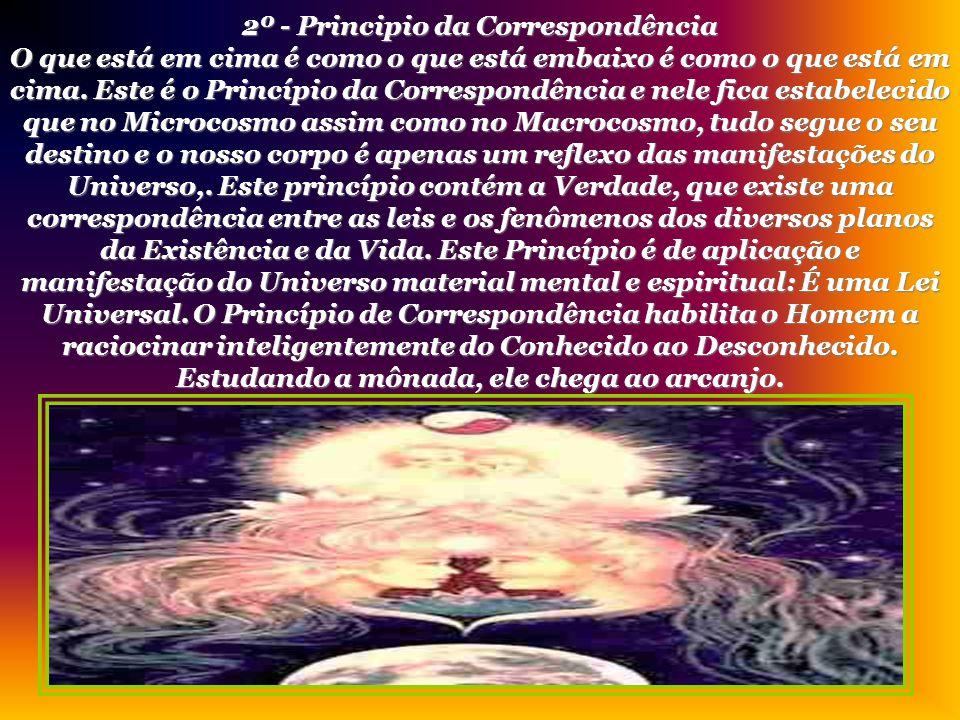 2º - Principio da Correspondência