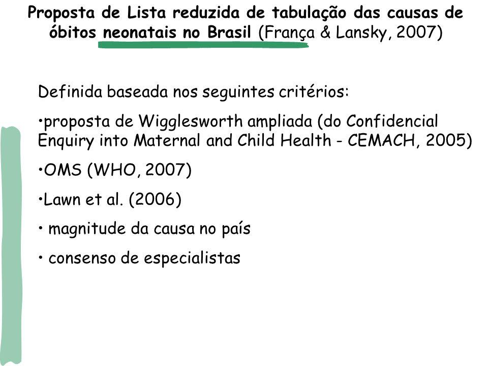 Proposta de Lista reduzida de tabulação das causas de óbitos neonatais no Brasil (França & Lansky, 2007)
