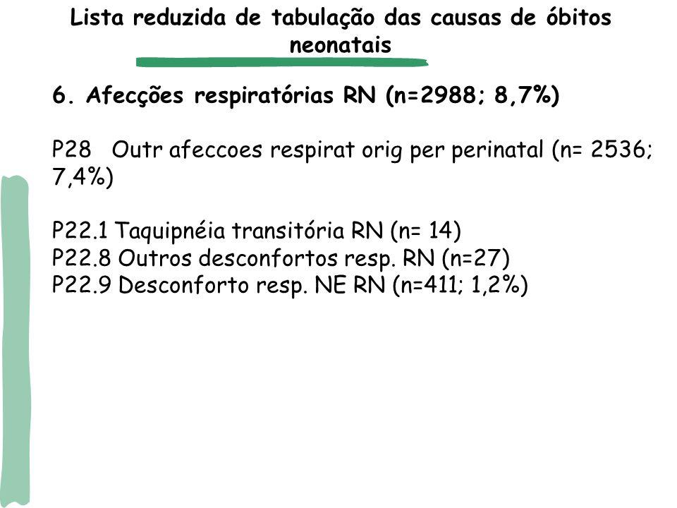 Lista reduzida de tabulação das causas de óbitos neonatais