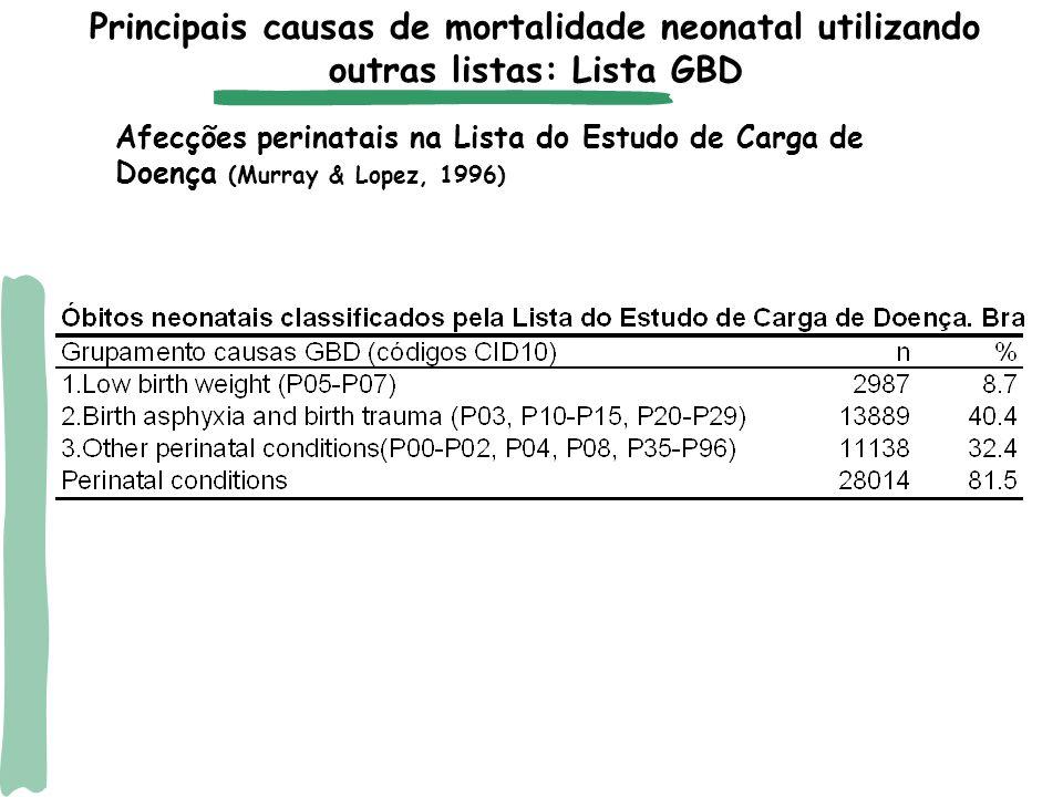 Principais causas de mortalidade neonatal utilizando outras listas: Lista GBD