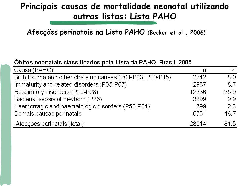 Principais causas de mortalidade neonatal utilizando outras listas: Lista PAHO