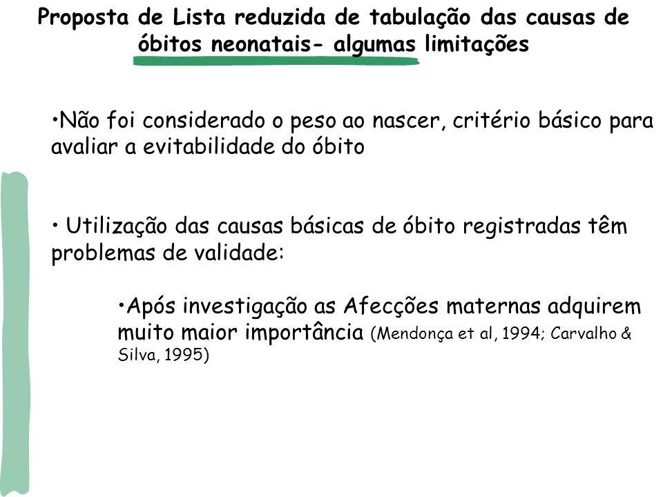 Proposta de Lista reduzida de tabulação das causas de óbitos neonatais- algumas limitações