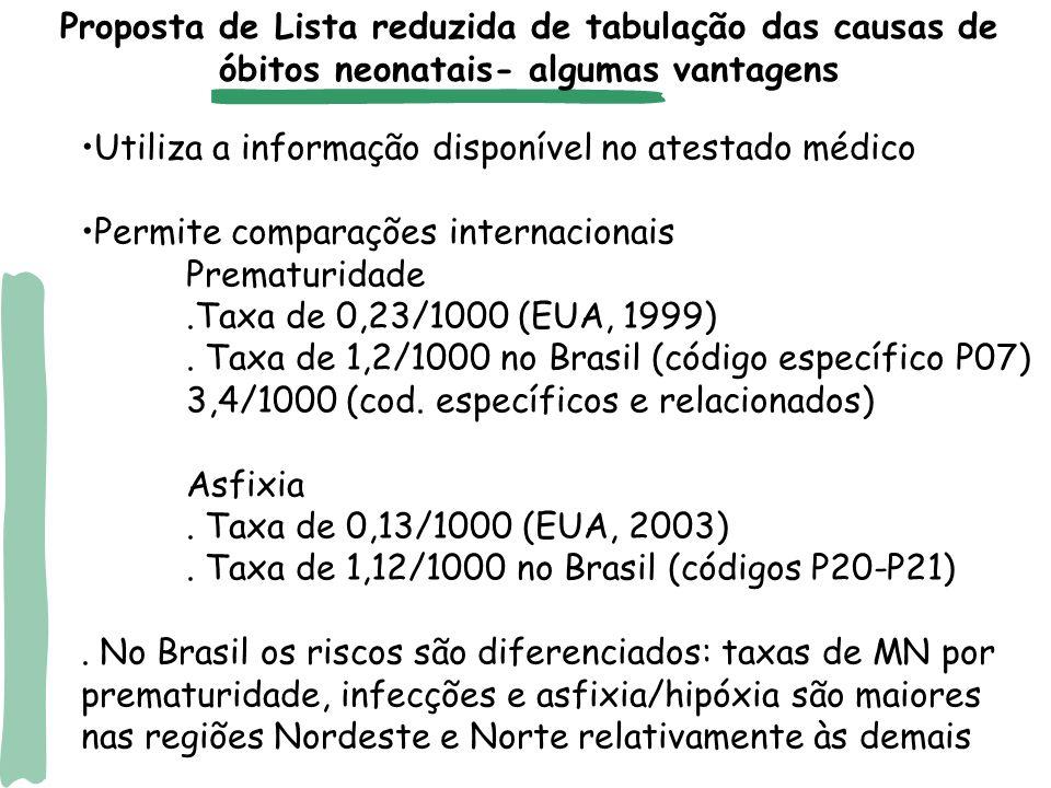 Proposta de Lista reduzida de tabulação das causas de óbitos neonatais- algumas vantagens