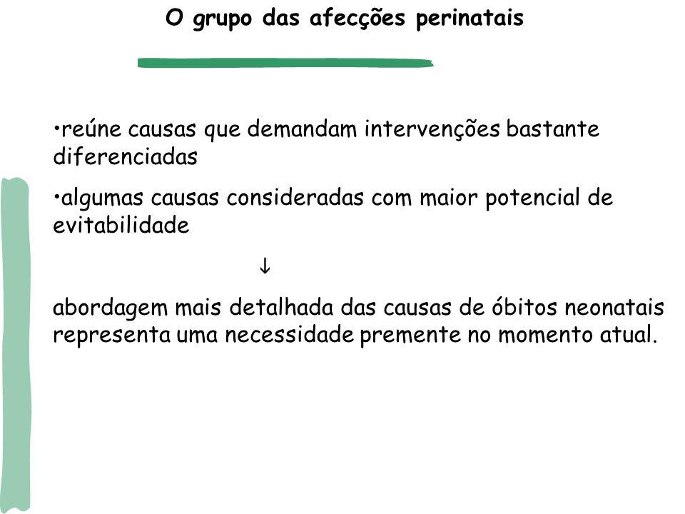 O grupo das afecções perinatais
