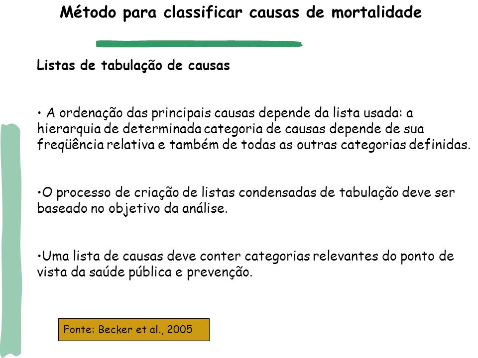 Método para classificar causas de mortalidade