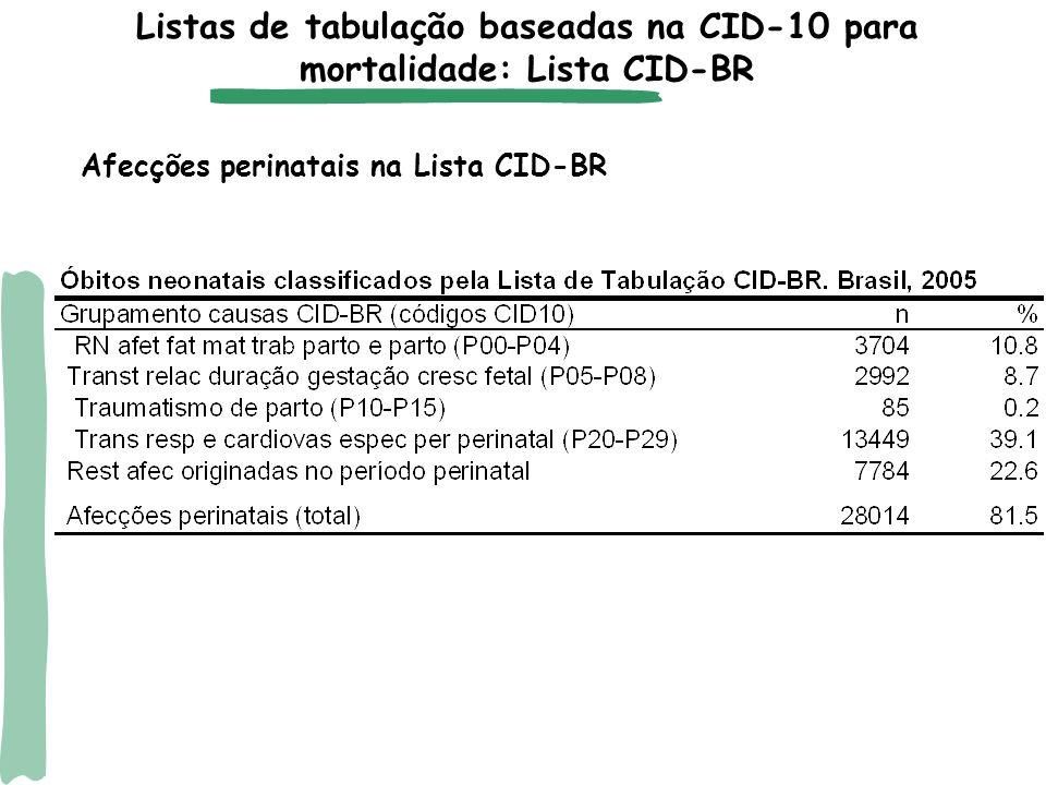 Listas de tabulação baseadas na CID-10 para mortalidade: Lista CID-BR