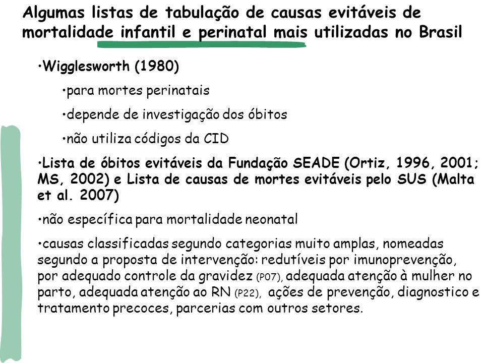 Algumas listas de tabulação de causas evitáveis de mortalidade infantil e perinatal mais utilizadas no Brasil