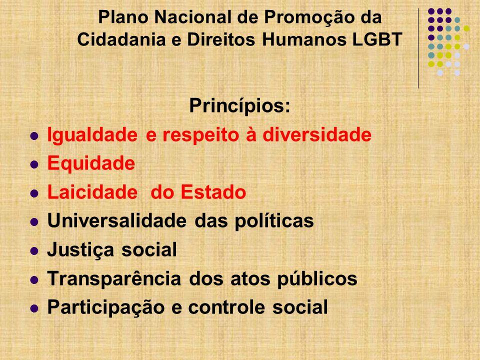 Plano Nacional de Promoção da Cidadania e Direitos Humanos LGBT