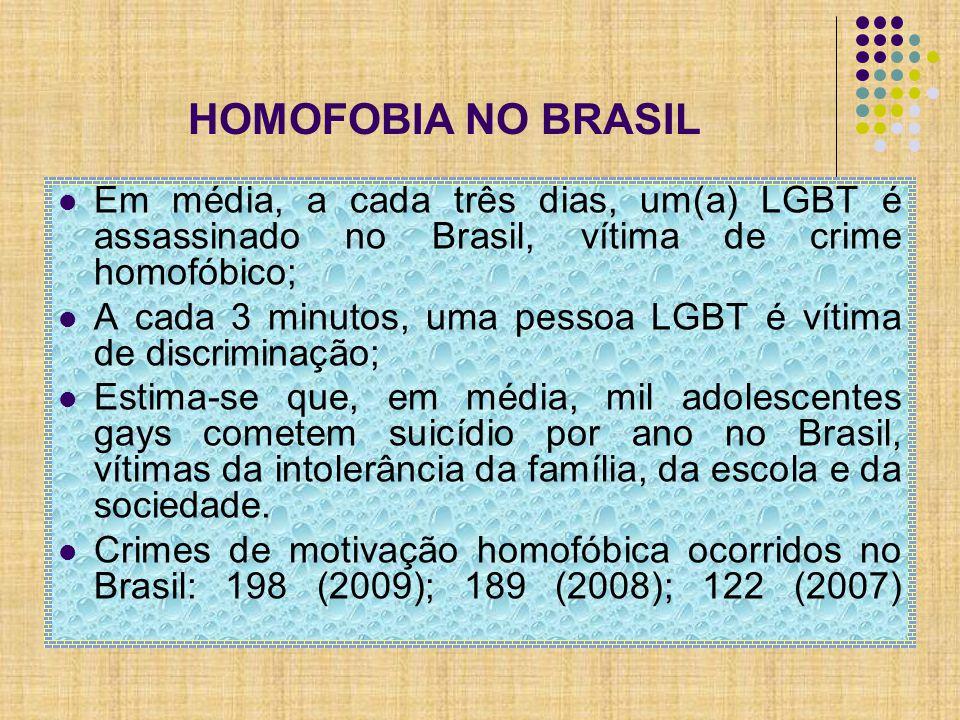 HOMOFOBIA NO BRASIL Em média, a cada três dias, um(a) LGBT é assassinado no Brasil, vítima de crime homofóbico;