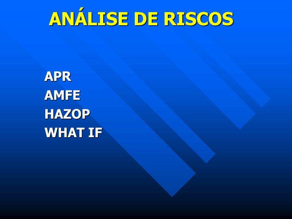 ANÁLISE DE RISCOS APR AMFE HAZOP WHAT IF