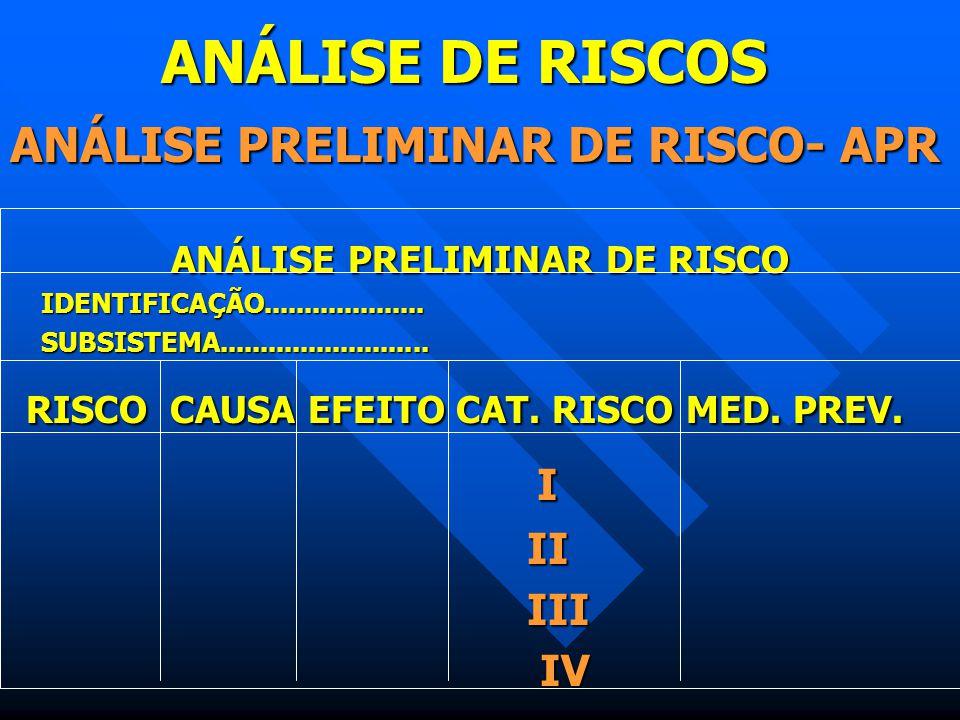 ANÁLISE PRELIMINAR DE RISCO