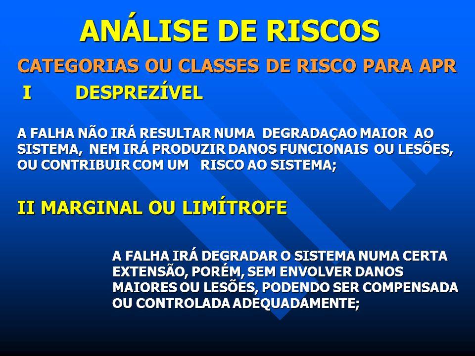 ANÁLISE DE RISCOS CATEGORIAS OU CLASSES DE RISCO PARA APR