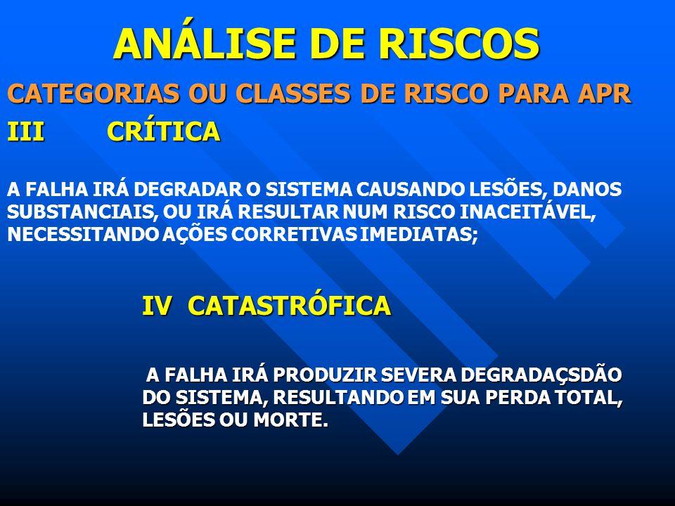 ANÁLISE DE RISCOS CATEGORIAS OU CLASSES DE RISCO PARA APR III CRÍTICA