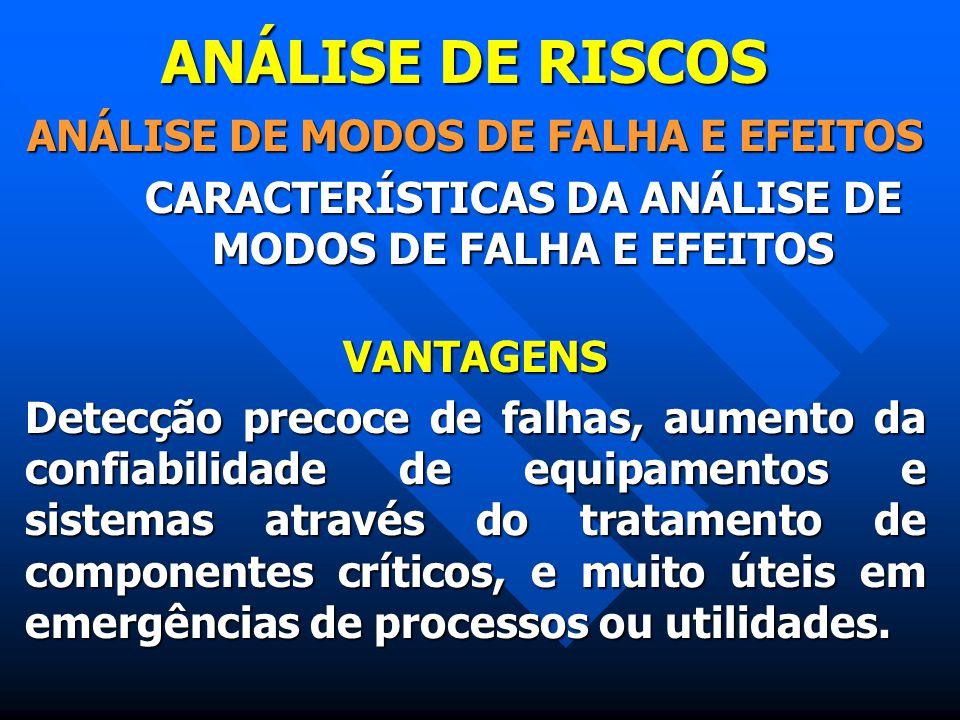 ANÁLISE DE RISCOS ANÁLISE DE MODOS DE FALHA E EFEITOS