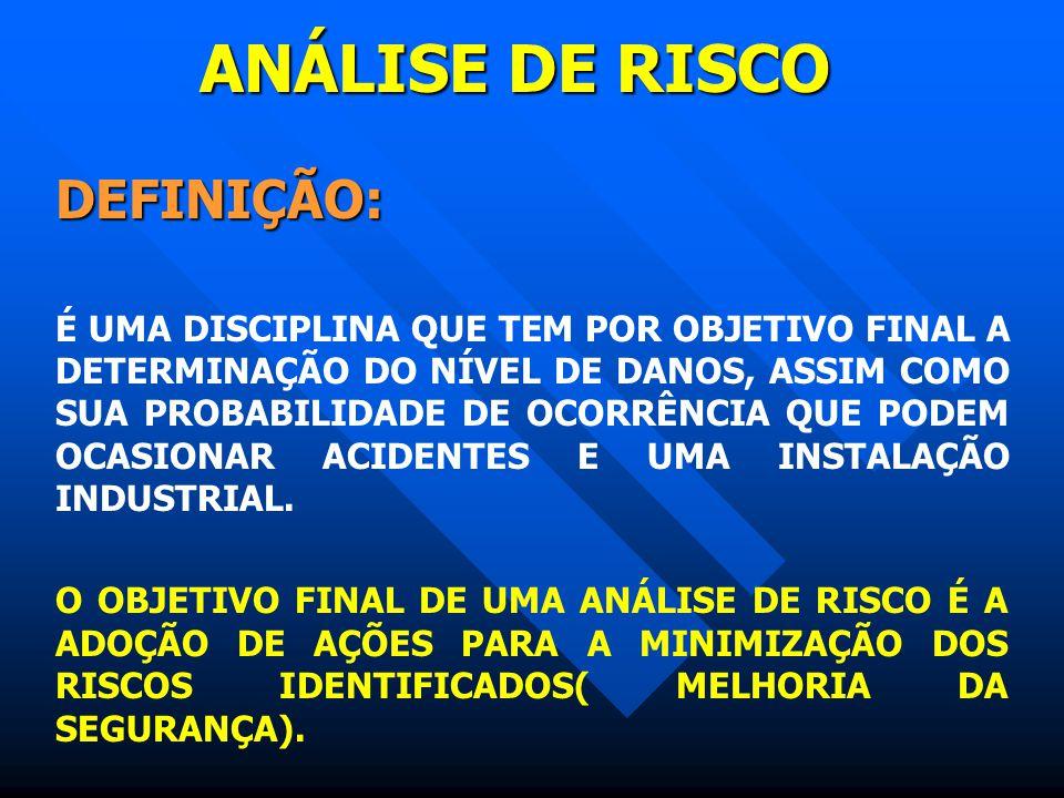 ANÁLISE DE RISCO DEFINIÇÃO: