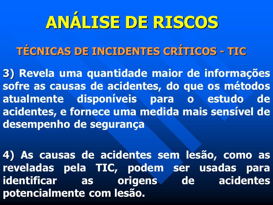 ANÁLISE DE RISCOS TÉCNICAS DE INCIDENTES CRÍTICOS - TIC