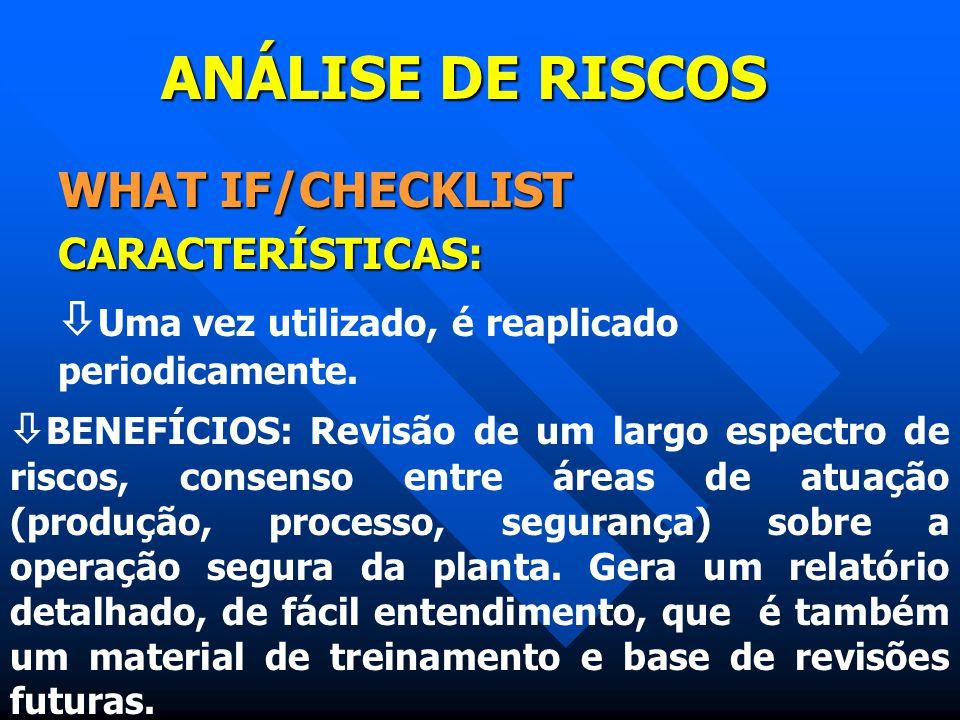 ANÁLISE DE RISCOS WHAT IF/CHECKLIST
