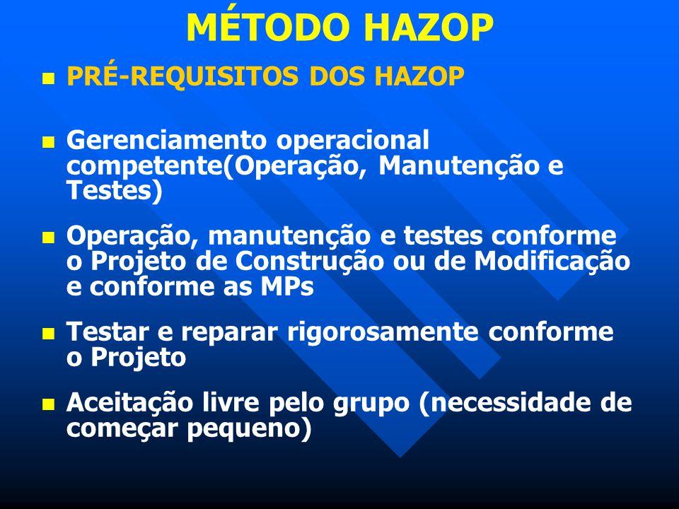 MÉTODO HAZOP PRÉ-REQUISITOS DOS HAZOP