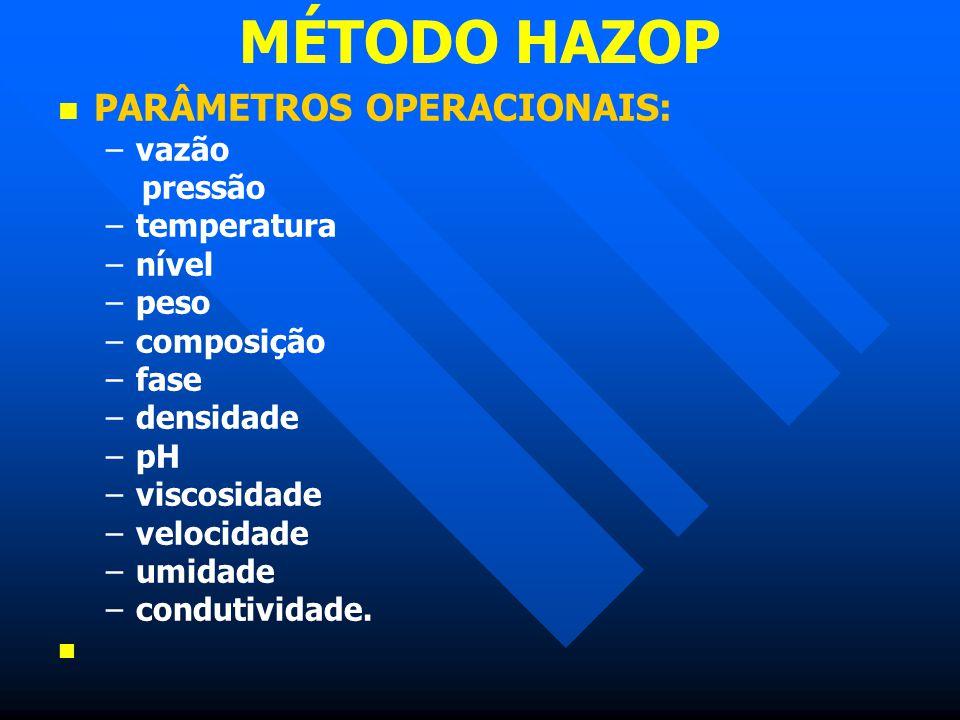 MÉTODO HAZOP PARÂMETROS OPERACIONAIS: vazão pressão temperatura nível