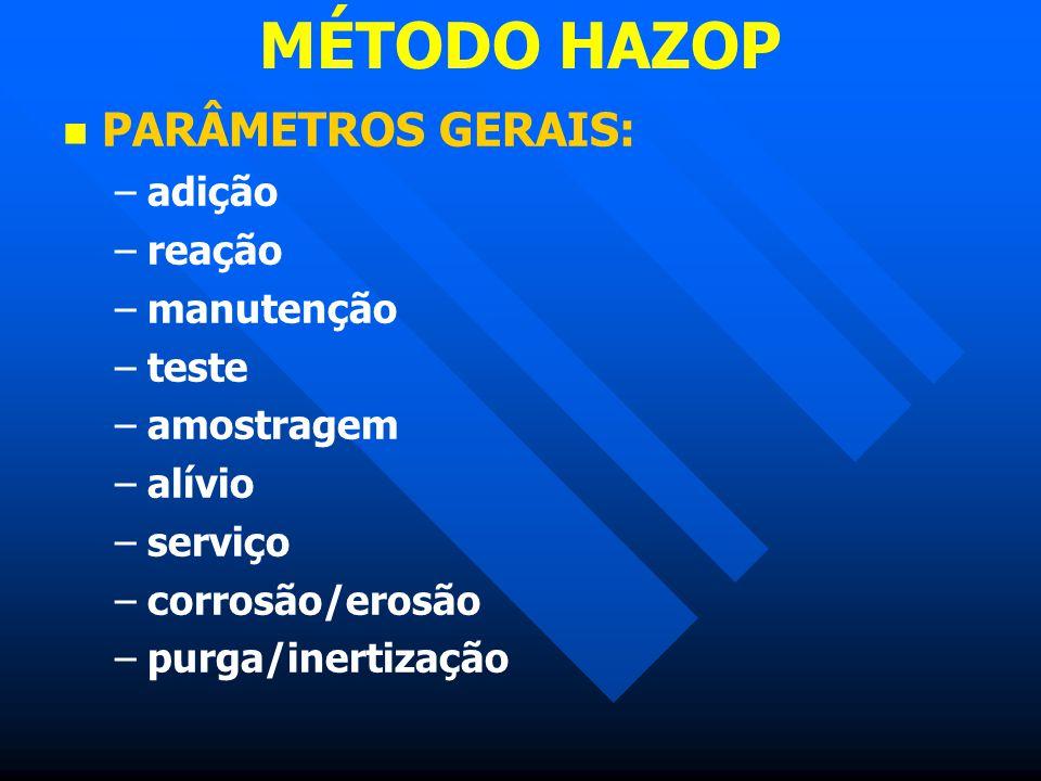 MÉTODO HAZOP PARÂMETROS GERAIS: adição reação manutenção teste