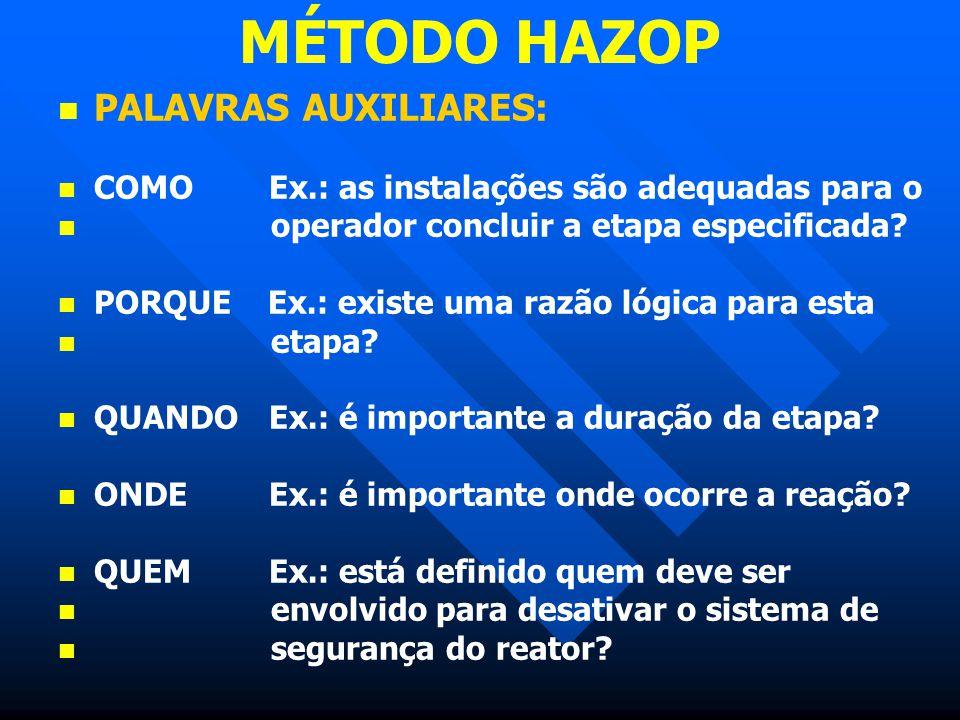 MÉTODO HAZOP PALAVRAS AUXILIARES: