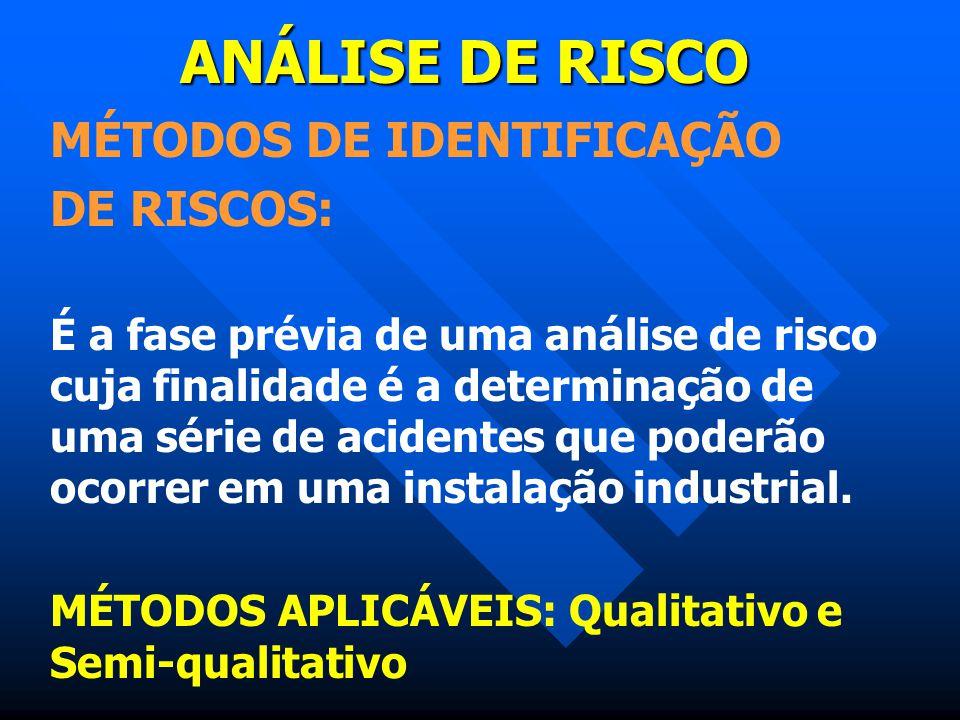 ANÁLISE DE RISCO MÉTODOS DE IDENTIFICAÇÃO DE RISCOS: