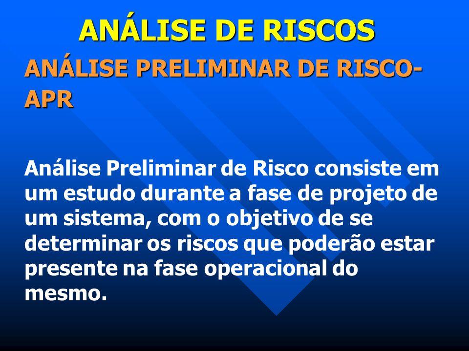 ANÁLISE DE RISCOS ANÁLISE PRELIMINAR DE RISCO- APR