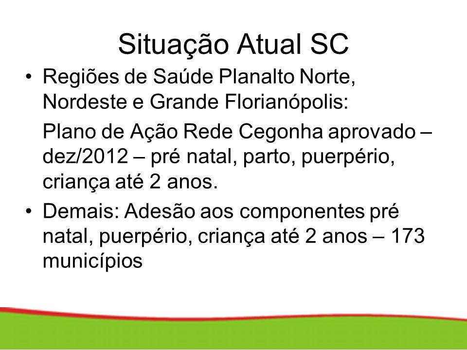 Situação Atual SC Regiões de Saúde Planalto Norte, Nordeste e Grande Florianópolis:
