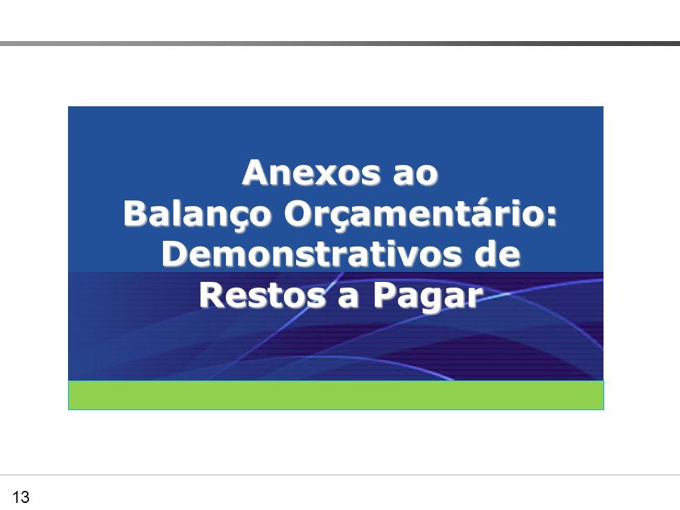 Balanço Orçamentário: Demonstrativos de Restos a Pagar