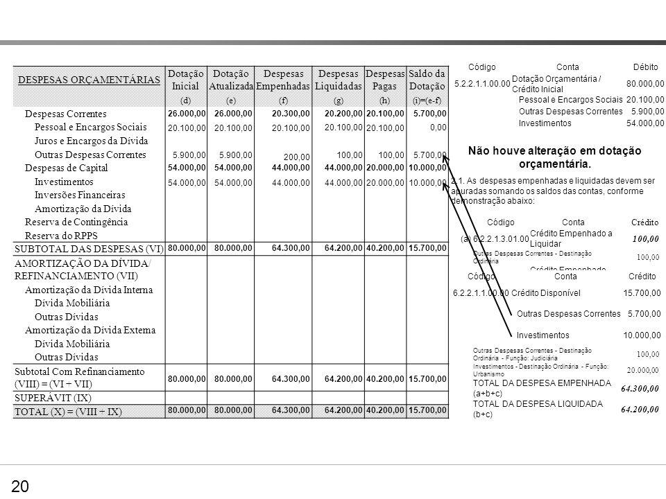 Não houve alteração em dotação orçamentária.