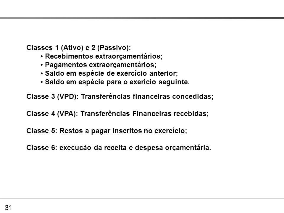 Classes 1 (Ativo) e 2 (Passivo): Recebimentos extraorçamentários;