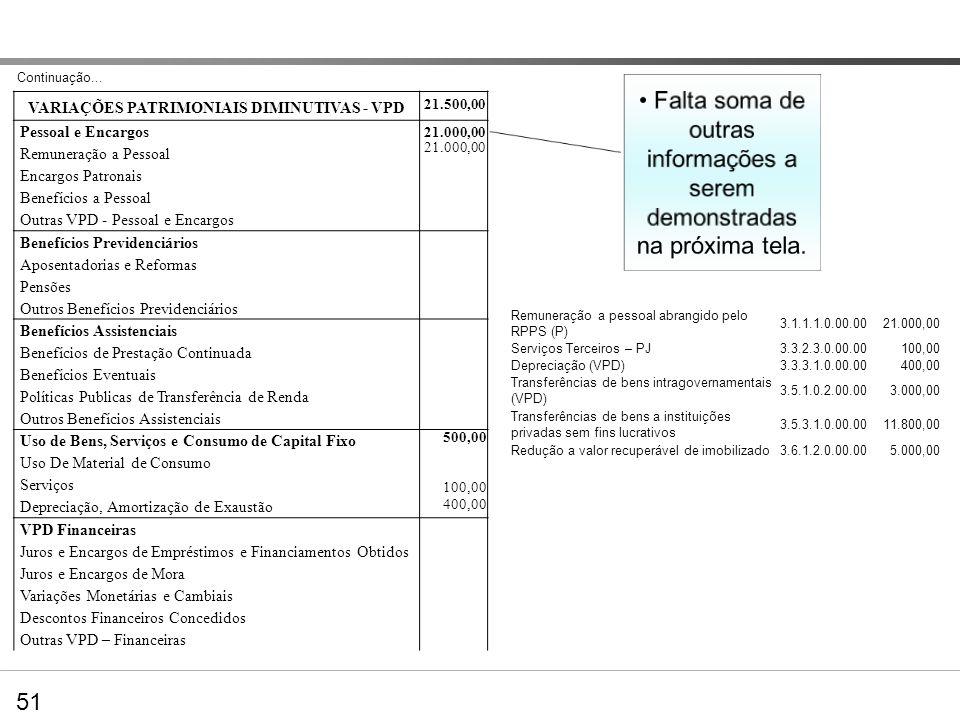 VARIAÇÕES PATRIMONIAIS DIMINUTIVAS - VPD