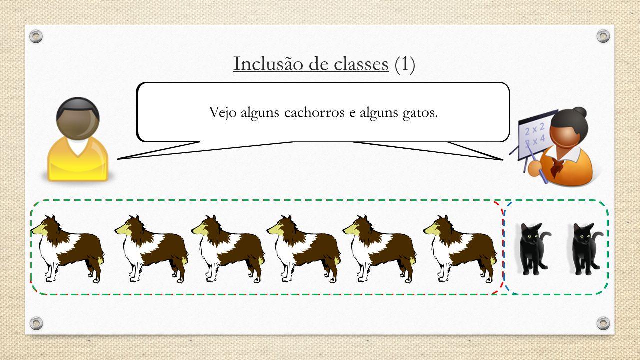Inclusão de classes (1) Mostre-me todos os cachorros.