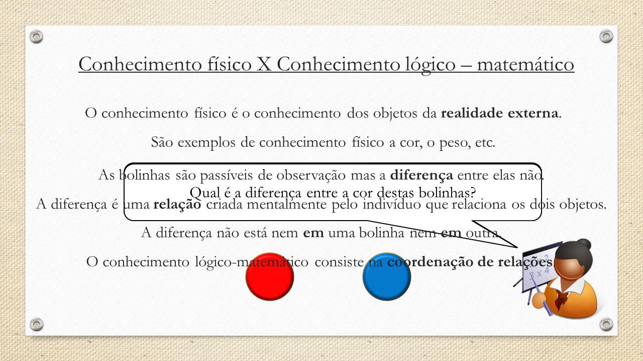 Conhecimento físico X Conhecimento lógico – matemático