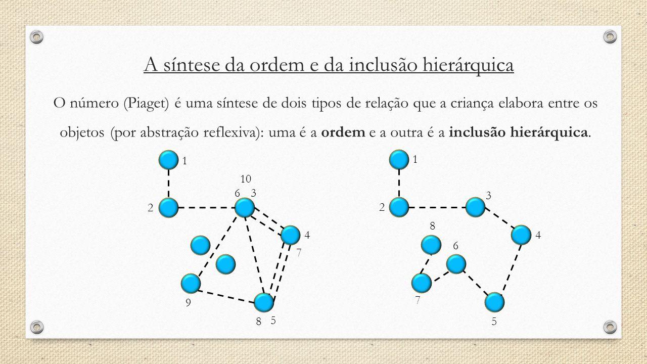 A síntese da ordem e da inclusão hierárquica
