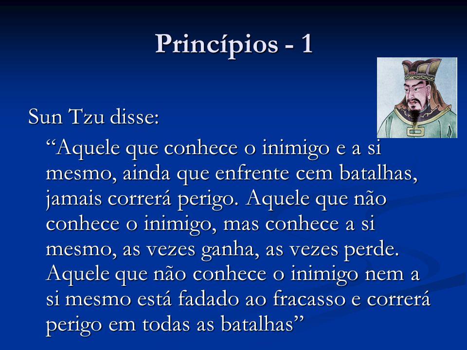 Princípios - 1