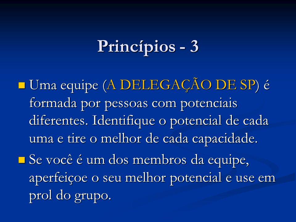 Princípios - 3