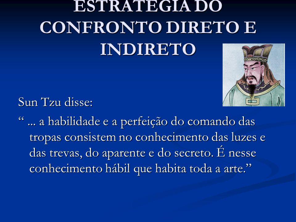 ESTRATÉGIA DO CONFRONTO DIRETO E INDIRETO