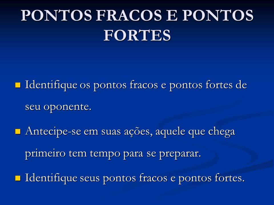 PONTOS FRACOS E PONTOS FORTES