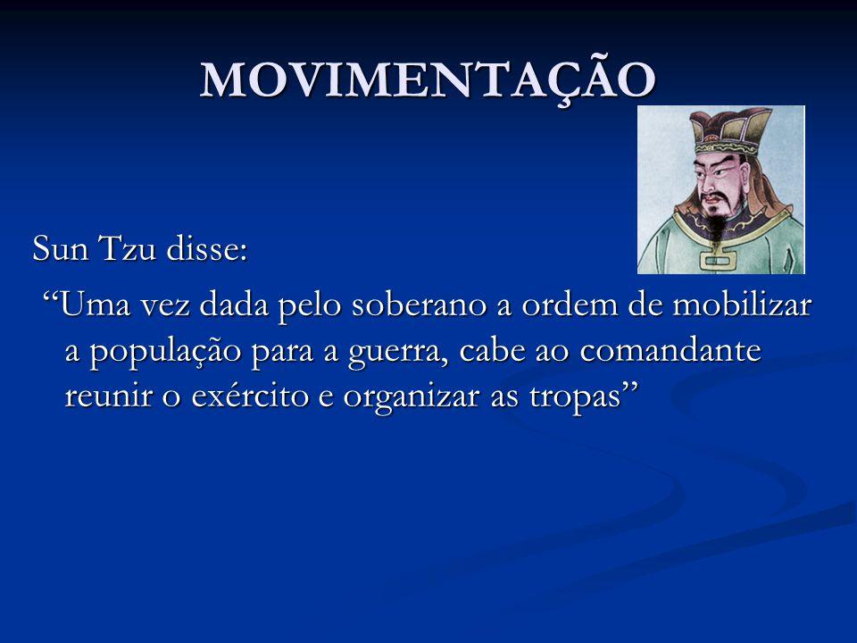 MOVIMENTAÇÃO