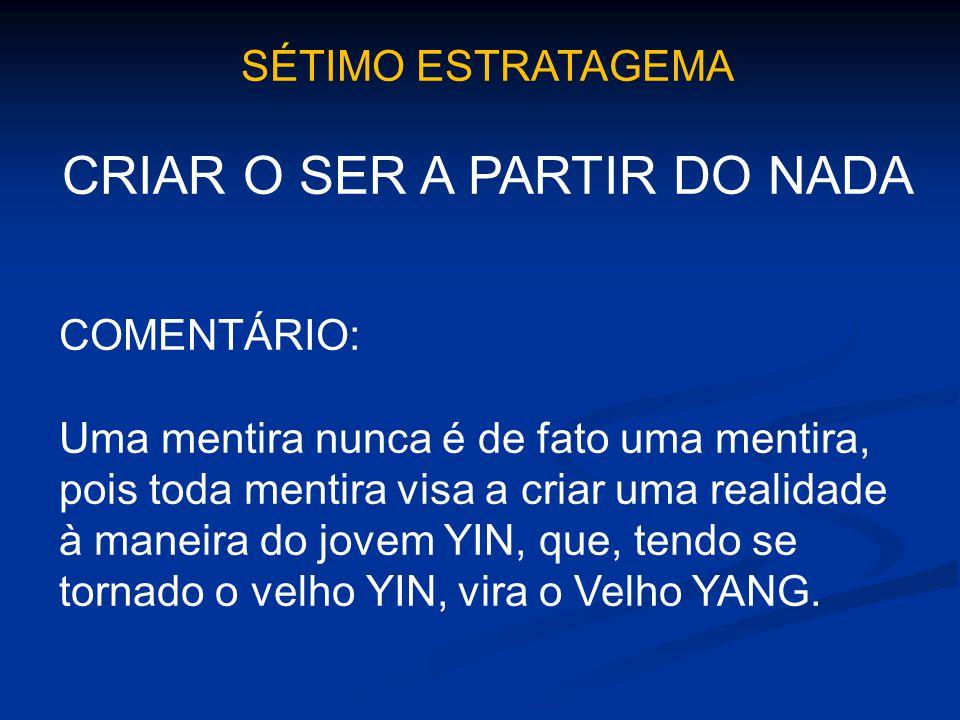 CRIAR O SER A PARTIR DO NADA