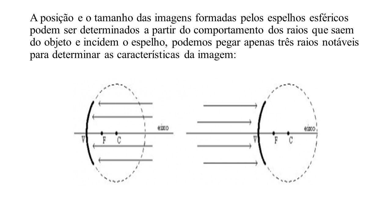 A posição e o tamanho das imagens formadas pelos espelhos esféricos podem ser determinados a partir do comportamento dos raios que saem do objeto e incidem o espelho, podemos pegar apenas três raios notáveis para determinar as características da imagem:
