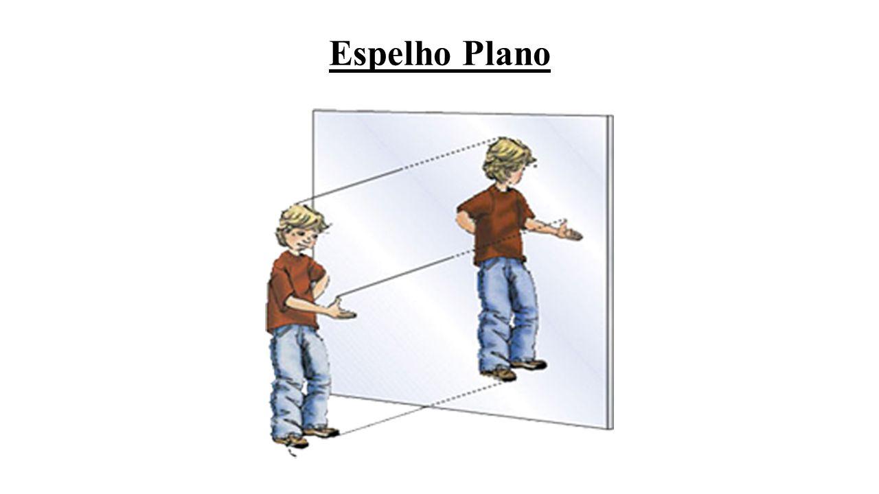 Espelho Plano
