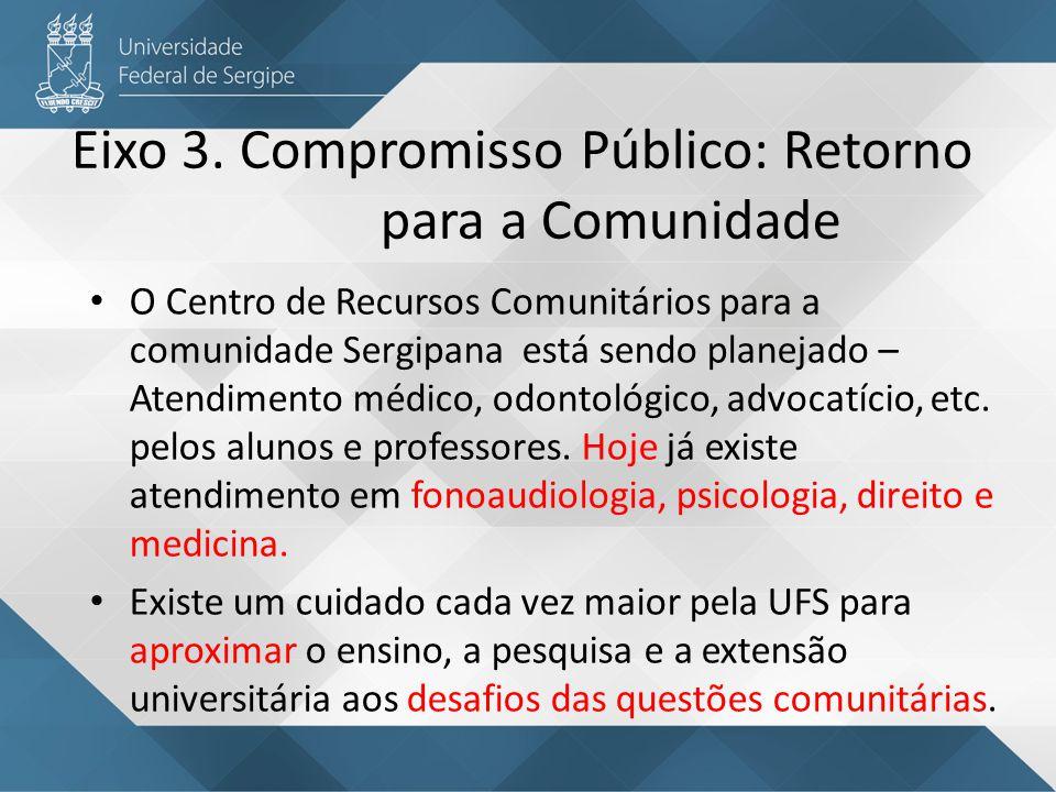 Eixo 3. Compromisso Público: Retorno para a Comunidade