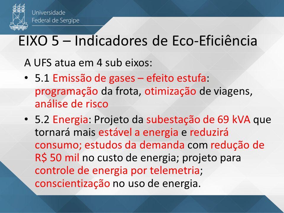 EIXO 5 – Indicadores de Eco-Eficiência