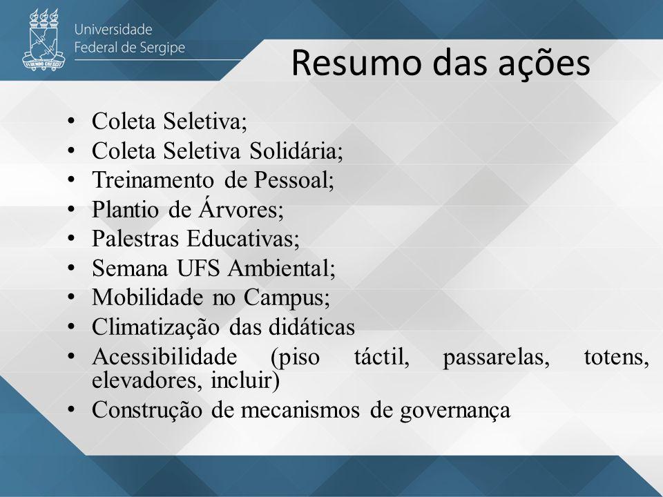 Resumo das ações Coleta Seletiva; Coleta Seletiva Solidária;