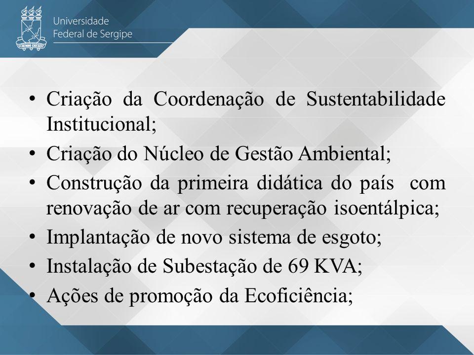 Criação da Coordenação de Sustentabilidade Institucional;