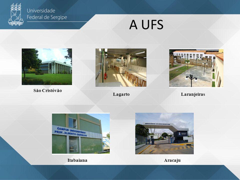 A UFS São Cristóvão Lagarto Laranjeiras Itabaiana Aracaju