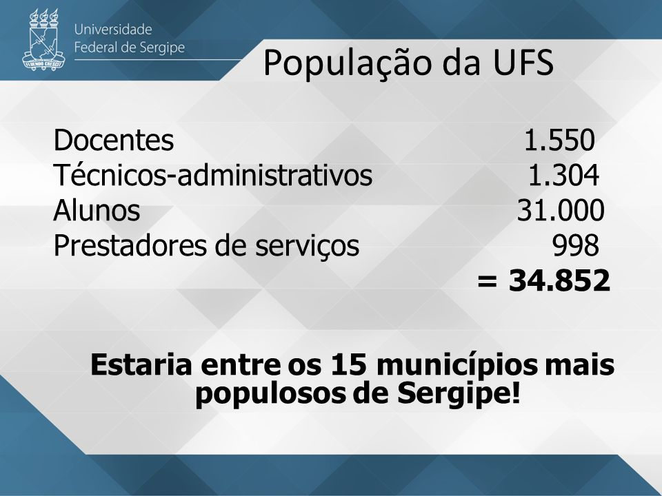Estaria entre os 15 municípios mais populosos de Sergipe!